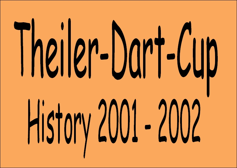 2-TDC History Button